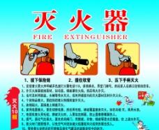 灭火器灭火10招展板图片
