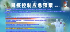 鼠疫预防预案展板图片