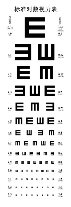 医用视力表图片