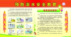 严禁下河游泳宣传栏图片