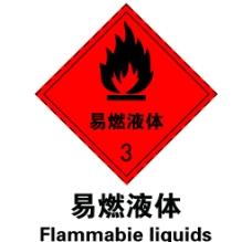 易燃液体图片