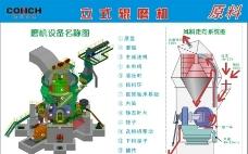 原料磨结构图图片