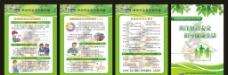 药品食品安全 宣传画 海报图片