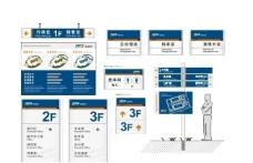 公共标识 导视系统 立牌灯箱图片