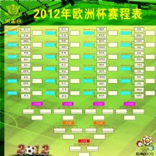 2012欧洲杯赛程表