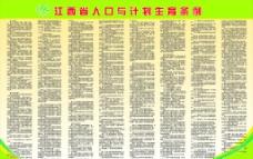 江西省人口与计划生育条例图片