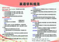 英语学科规范展板图片