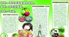 健康饮食板报图片