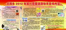 2012年第一季度健康教育宣传