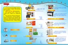 图文广告店宣传单图片
